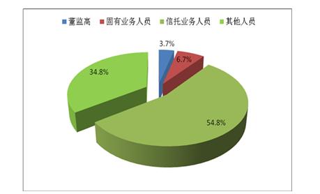 中国人均收入美元_中国人均收入调查