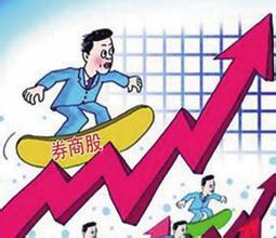 市场人气下跌,券商评级B热度迅速消退