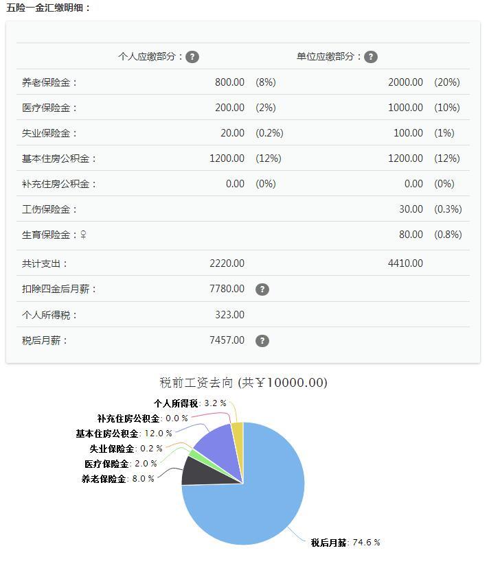苏州市职工平均工资_2016年北京社保最低缴费基数标准公布 - 中投在线