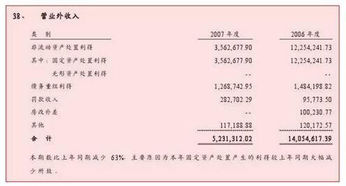 收入证明范本_揭秘朝鲜人民真实收入_营业外收入明细