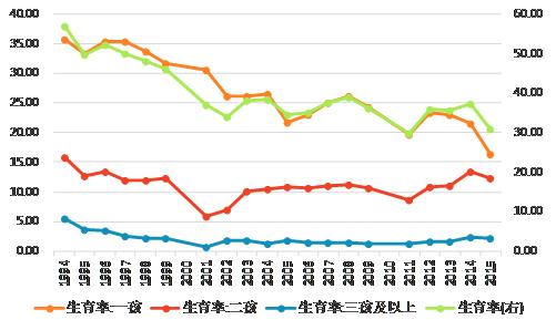 人口总量对经济的影响_人口对学前教育的影响