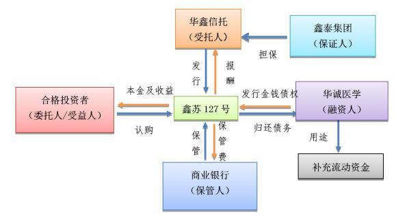 股权结构2.jpg
