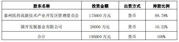 融资方股权结构.jpg