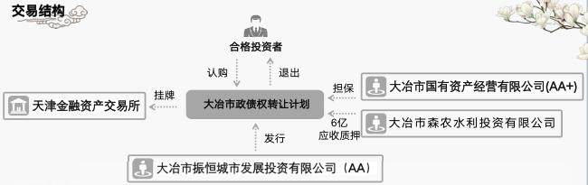 交易结构.png
