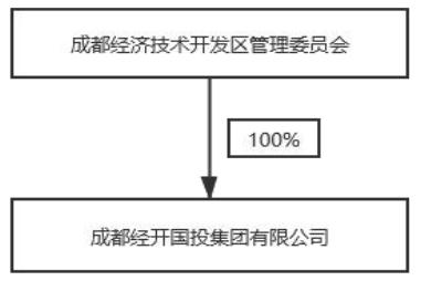融资方.png