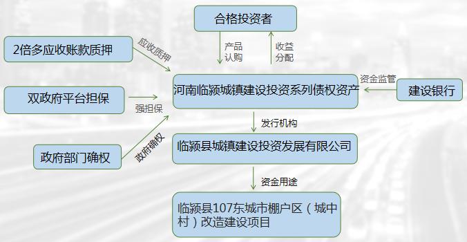 交易结构图.png