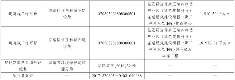 项目批复2.png