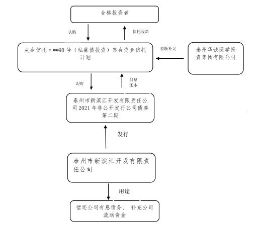 华鑫xintuo90号.png