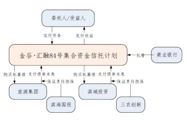 交易结构.jpg